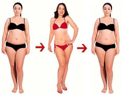 Prevenir el efecto rebote después de la dieta