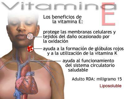 Vitamina E y salud pulmonar